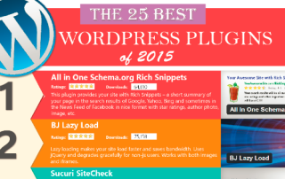 wordpress plugin list new 2015 header