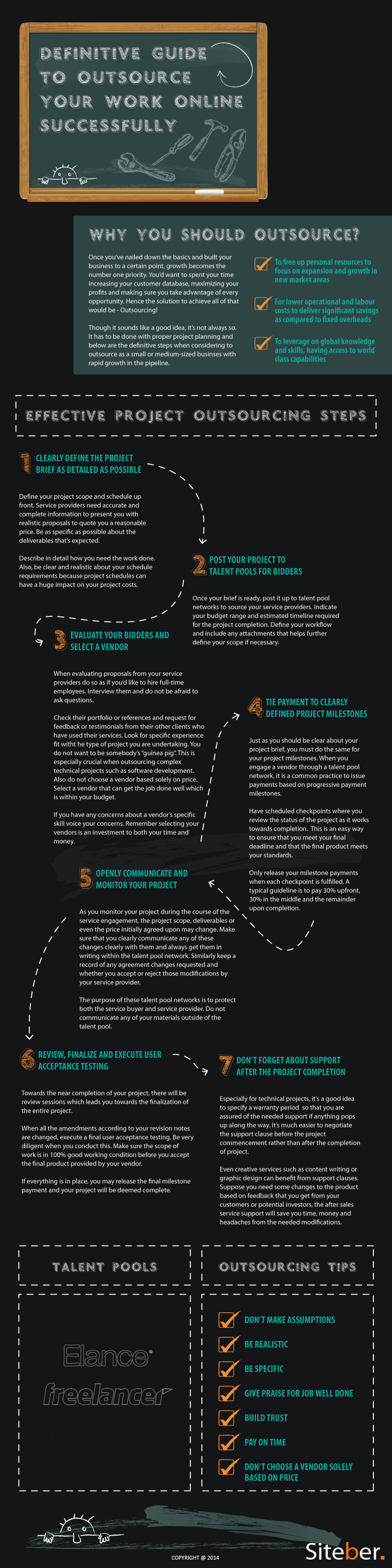 7 Steps to Successful Outsourcing