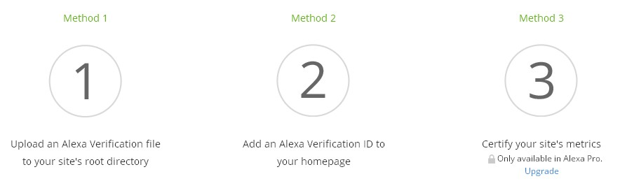 Claim Your Website on Alexa