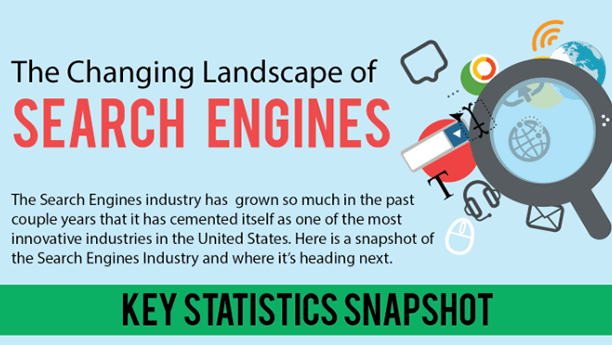 The Changing Landscape of Search Engines