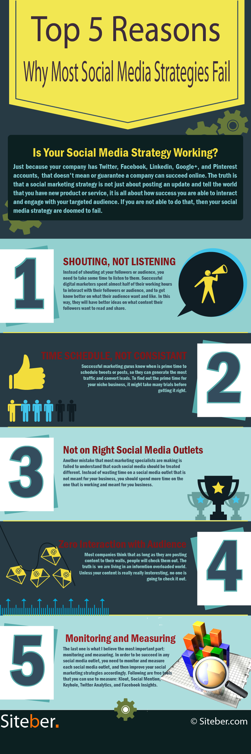 Top Reasons Why Most Social Media Strategies Fail