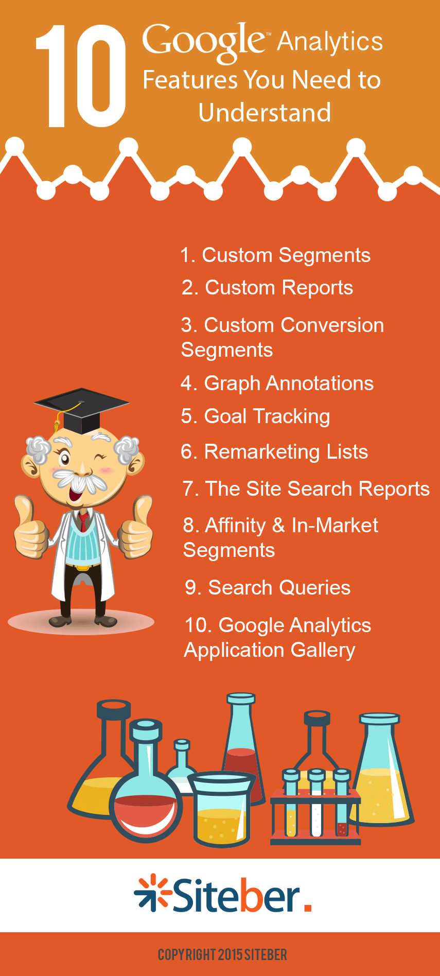 10-Google-analytics-features-you-need-to-understand-infographic