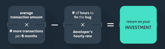 ROI of fixing the browser bug