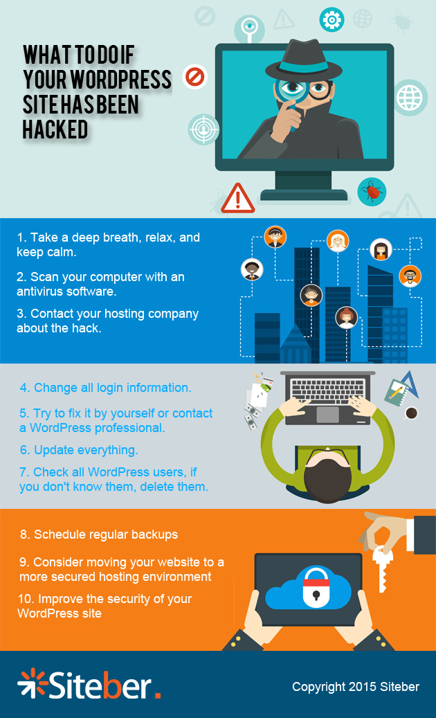 10 Steps to Act If Your Site Has Been Hacked