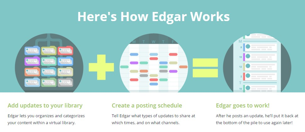 How Edgar Works